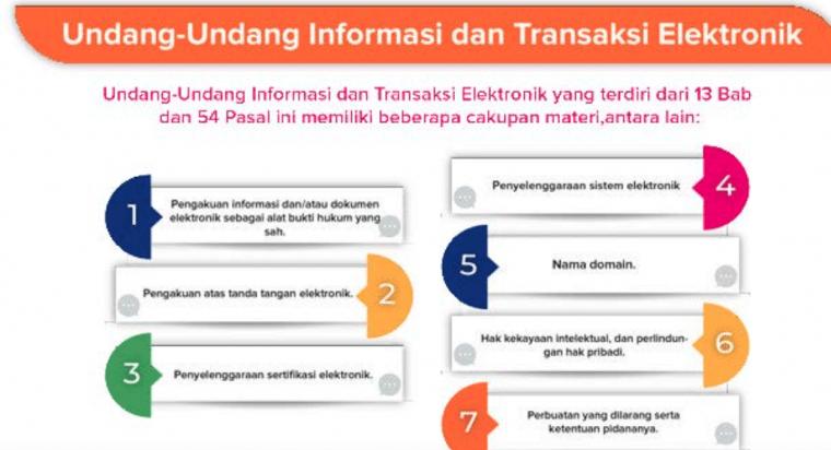 Undang-Undang Republik Indonesia Nomor 11 Tahun 2008